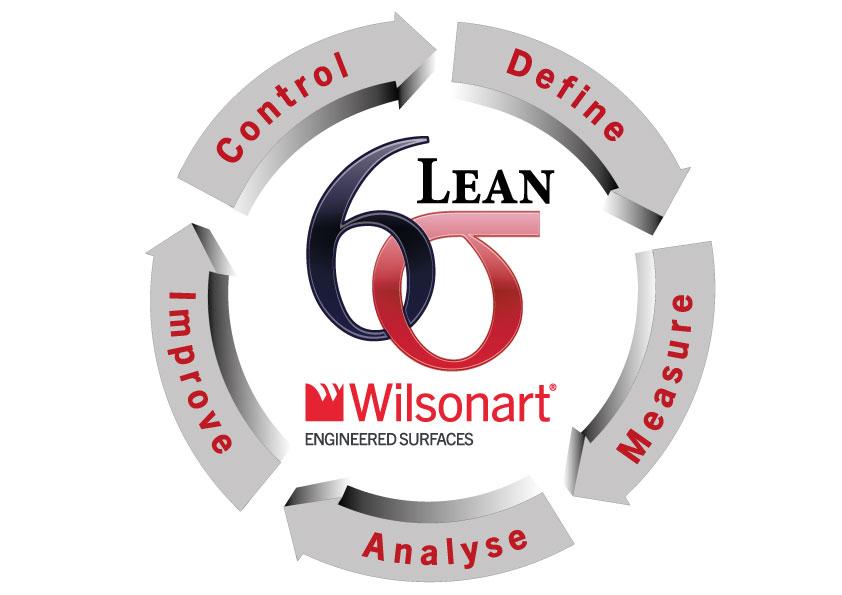 Wilsonart Adopt Lean Six Sigma Collaborative Business Approach